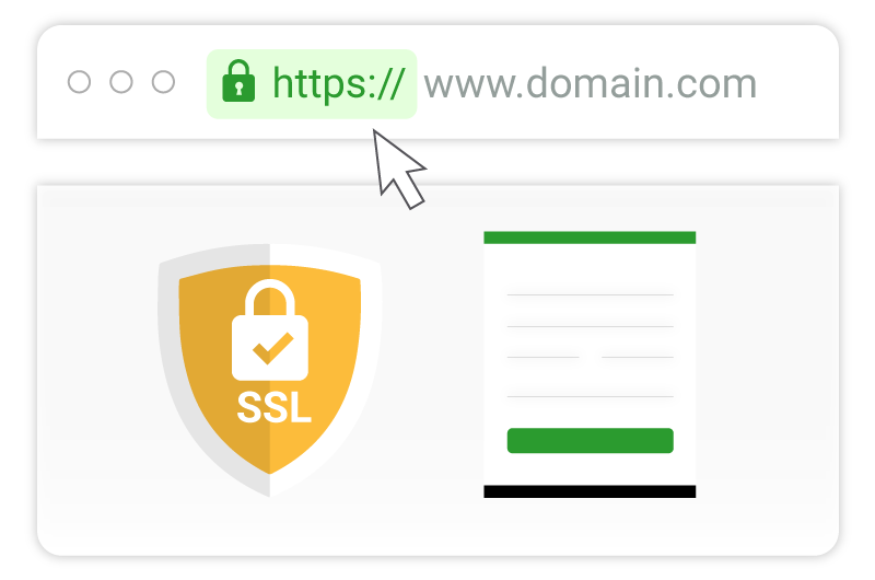 SSL (Secure Sockets Layer) คืออะไร